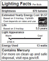 Lighting Facts Label for Bulbs Containing Mercury